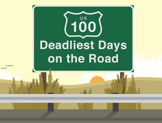 Deadliest Days of the Road