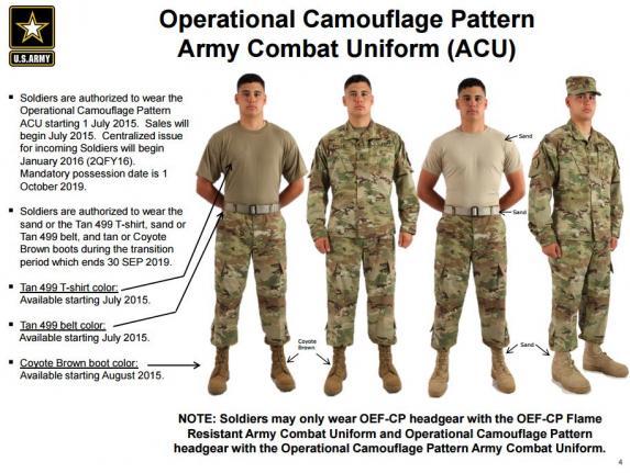 New Camouflage Combat Uniforms