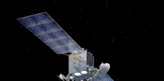 US Military Secure Satellite Communications System