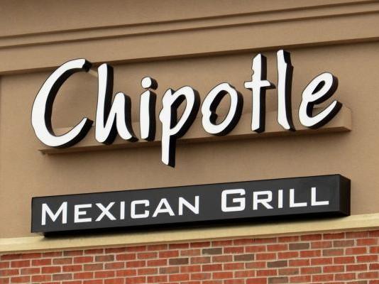 Chipotle Faces Class Action Lawsuit